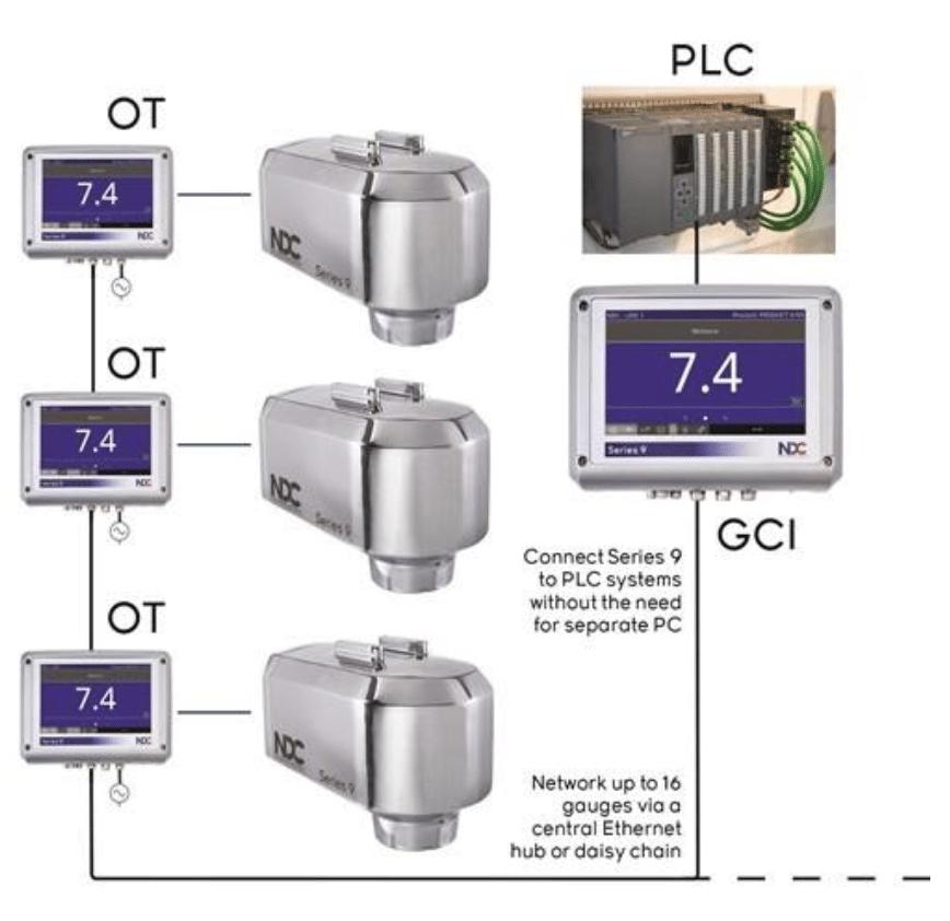 Nueva gama de sensores Serie 9 de NDC