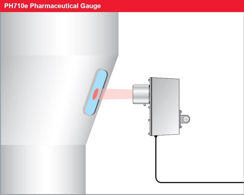 Ph710e sensor para la industria farmaceutica