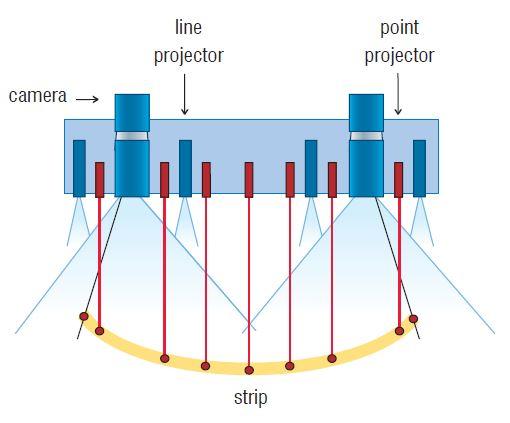 sensor W100 de Desbastado de metales
